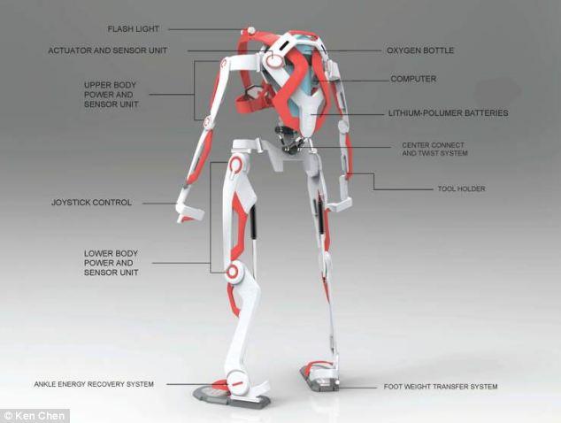 Exoesqueleto 3
