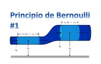 f2f Hidráulica #15, Principio de Bernoulli #1, introducción
